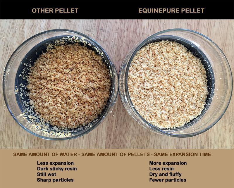 EquinePure Pellets Comparison